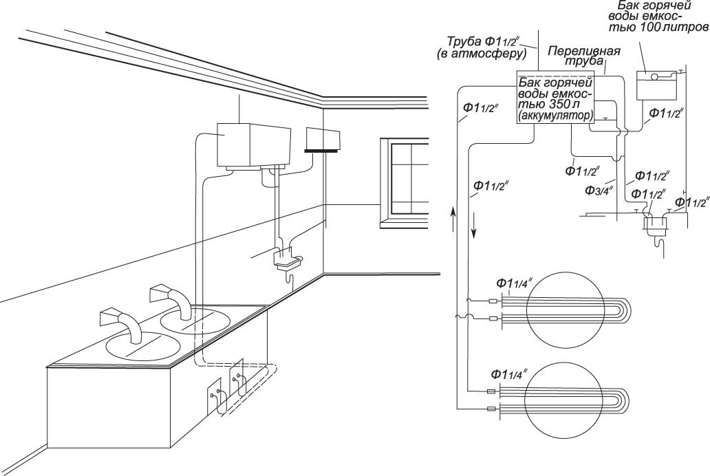 Схема горячего водоснабжения.